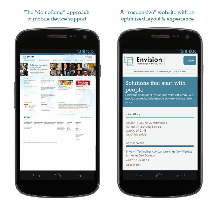 responsive example Why Choose A Responsive Design For Your Business Website?